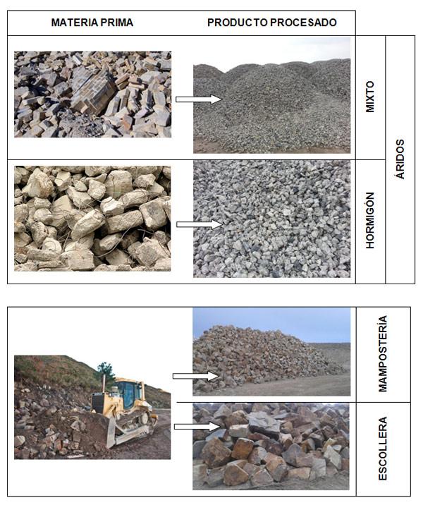 áridos granulares (mixto y de hormigón) y mampostería-escollera